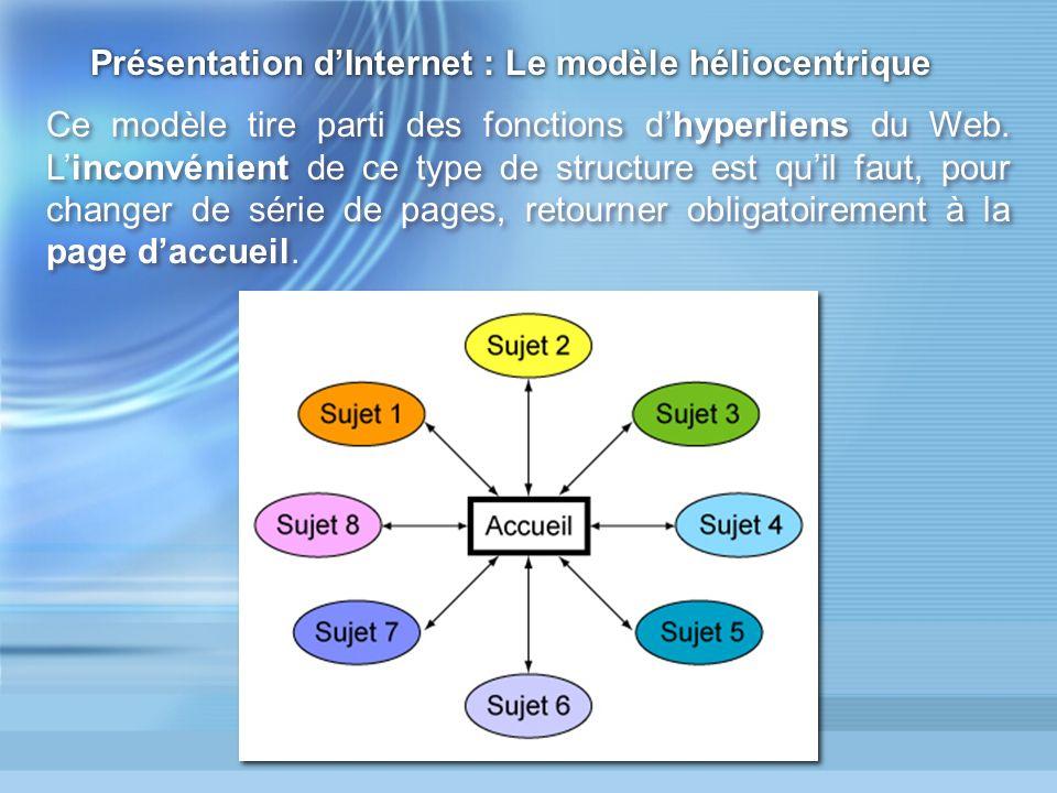 Présentation dInternet : Le modèle héliocentrique Ce modèle tire parti des fonctions dhyperliens du Web.