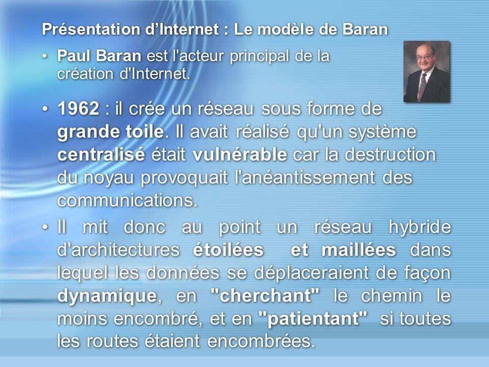 Présentation dInternet : Le modèle de Baran Cependant, malgré ces concepts répertoriés sur onze volumes, le Pentagone refusa...