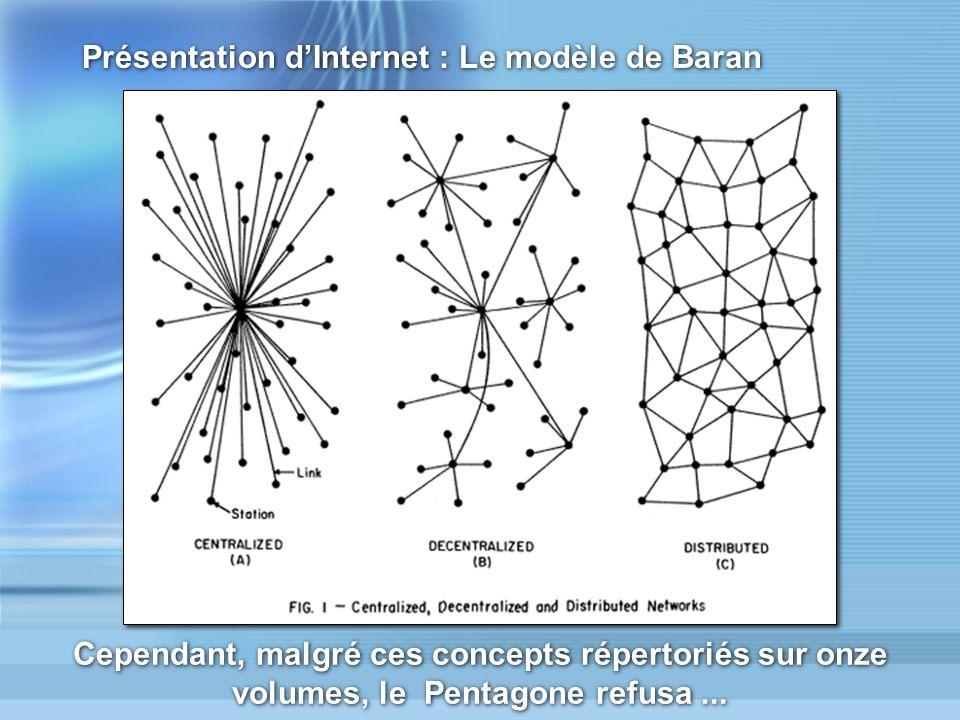 Présentation dInternet : L ARPANET 1969 : le projet est repris pour relier quatre instituts universitaires : Le Stanford Institute, L université de Californie à Los Angeles, L université de Californie à Santa Barbara, L université d Utah.