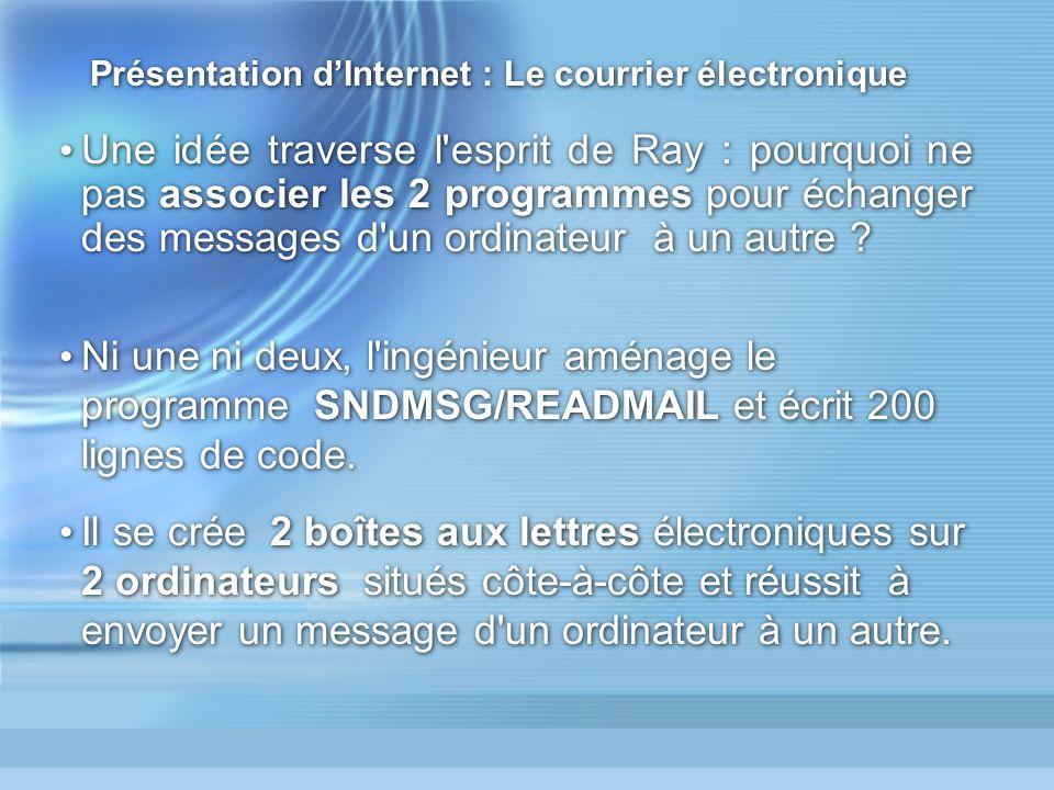 Présentation dInternet : Le courrier électronique Une idée traverse l esprit de Ray : pourquoi ne pas associer les 2 programmes pour échanger des messages d un ordinateur à un autre .