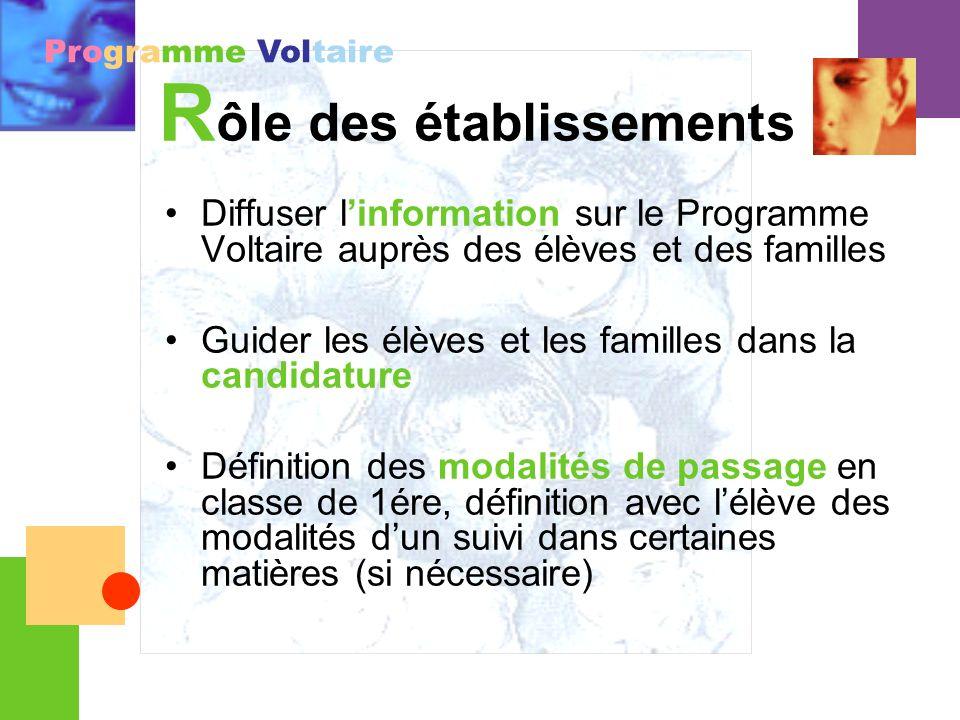 Programme Voltaire R ôle des établissements Diffuser linformation sur le Programme Voltaire auprès des élèves et des familles Guider les élèves et les
