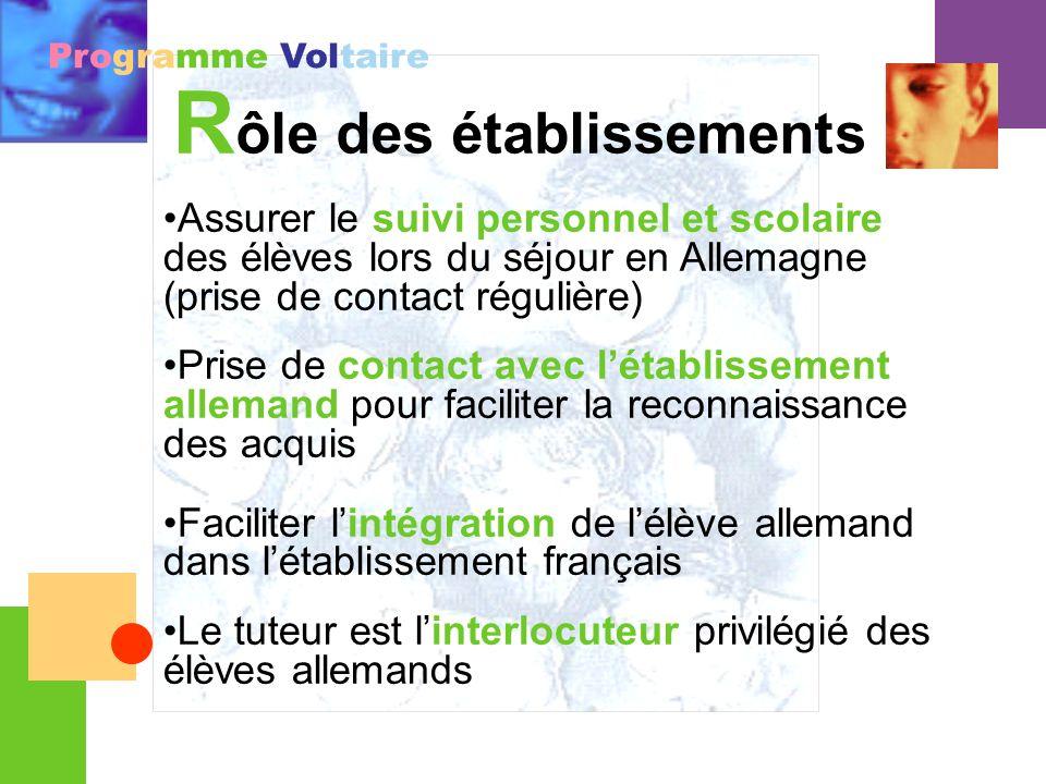 Programme Voltaire Assurer le suivi personnel et scolaire des élèves lors du séjour en Allemagne (prise de contact régulière) Prise de contact avec lé