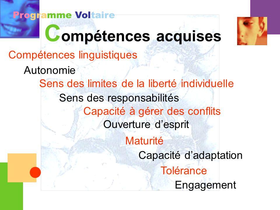 Programme Voltaire C ompétences acquises Compétences linguistiques Engagement Capacité dadaptation Capacité à gérer des conflits Ouverture desprit Tol