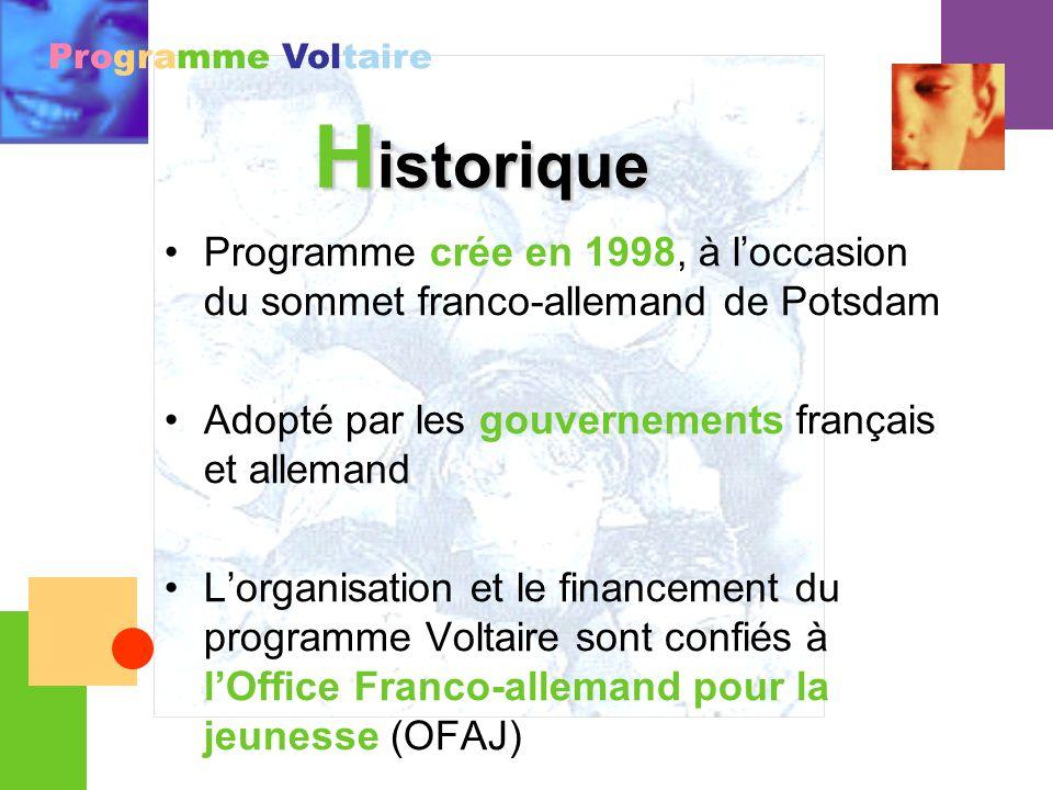 Programme crée en 1998, à loccasion du sommet franco-allemand de Potsdam Adopté par les gouvernements français et allemand Lorganisation et le finance