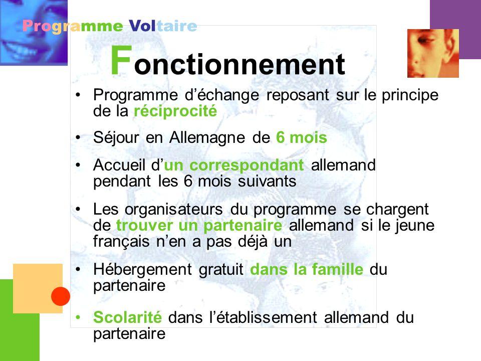 Programme Voltaire F onctionnement Programme déchange reposant sur le principe de la réciprocité Séjour en Allemagne de 6 mois Accueil dun corresponda