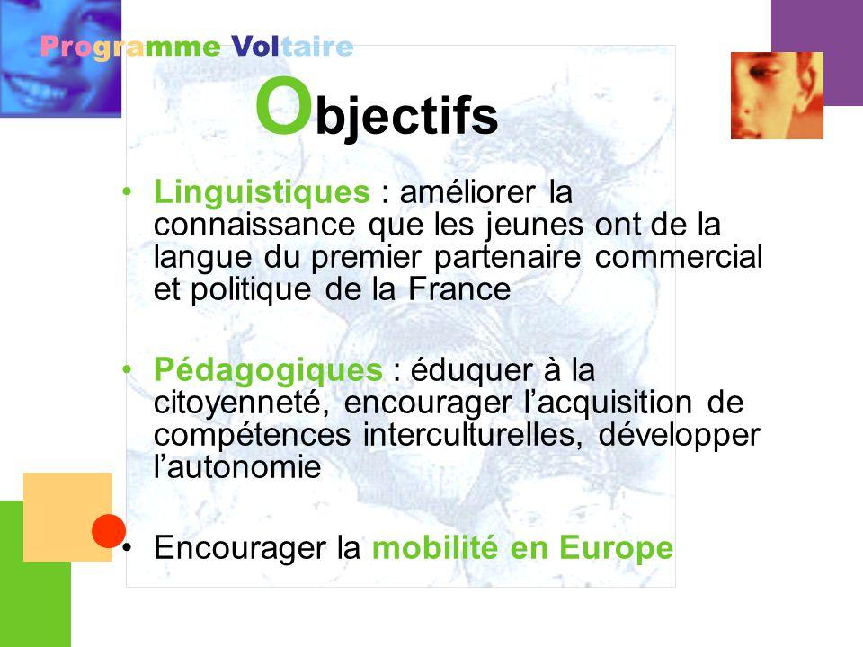Programme Voltaire O bjectifs Linguistiques : améliorer la connaissance que les jeunes ont de la langue du premier partenaire commercial et politique