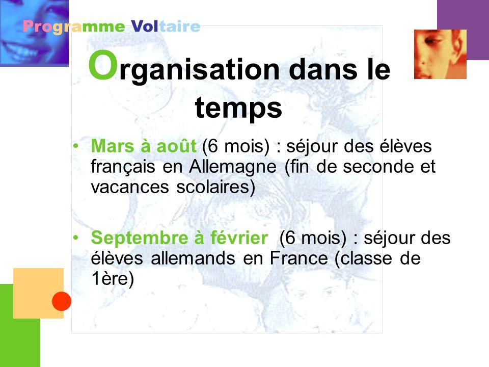 Programme Voltaire O rganisation dans le temps Mars à août (6 mois) : séjour des élèves français en Allemagne (fin de seconde et vacances scolaires) S