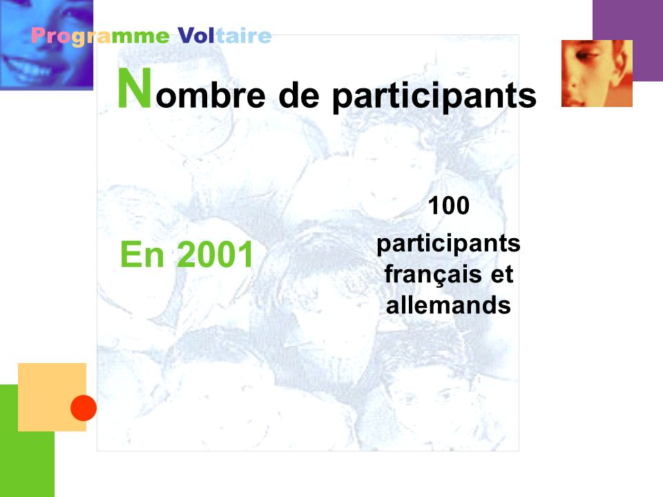 Programme Voltaire 600 Participants français et allemands En 2007 N ombre de participants