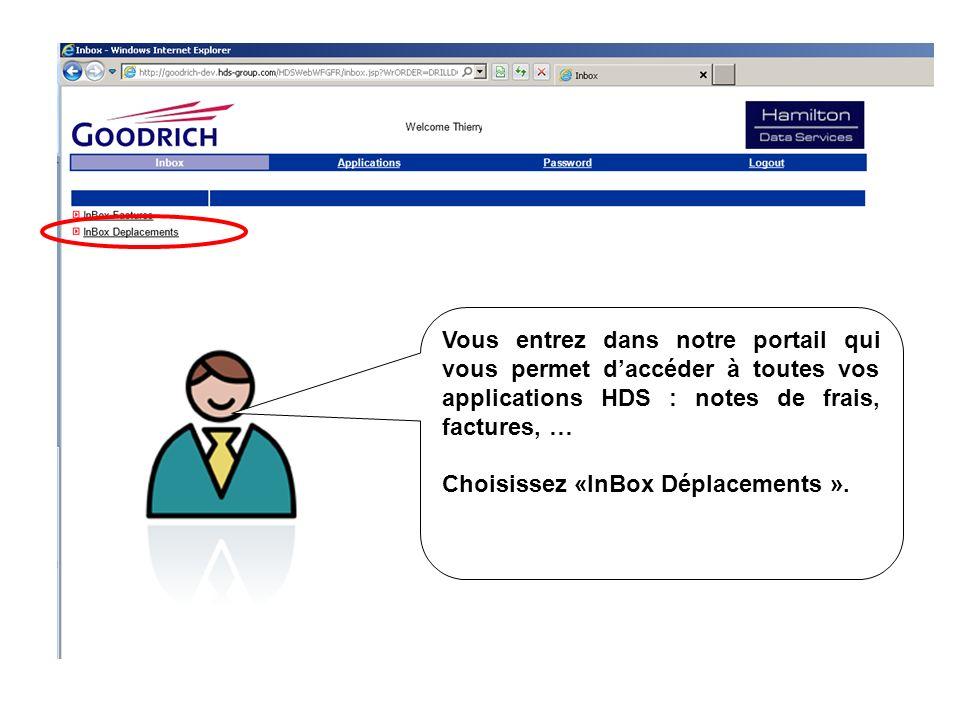 Vous entrez dans notre portail qui vous permet daccéder à toutes vos applications HDS : notes de frais, factures, … Choisissez «InBox Déplacements ».