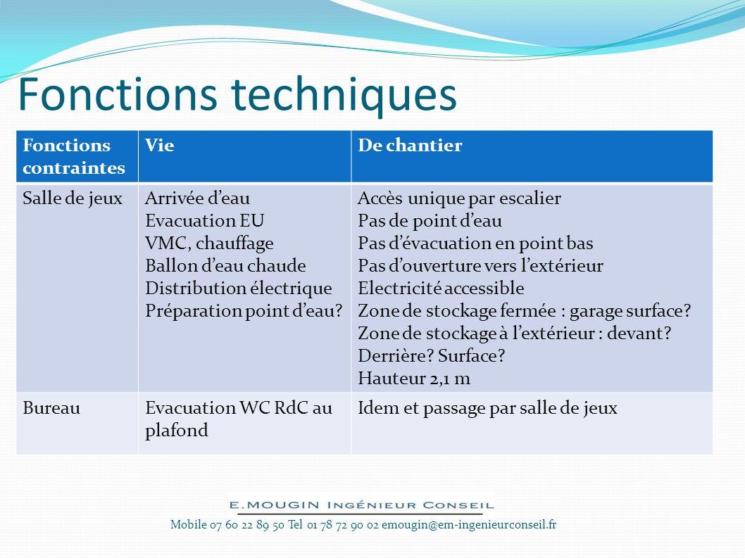 Fonctions techniques Mobile 07 60 22 89 50 Tel 01 78 72 90 02 emougin@em-ingenieurconseil.fr Fonctions contraintes VieDe chantier Salle de jeuxArrivée