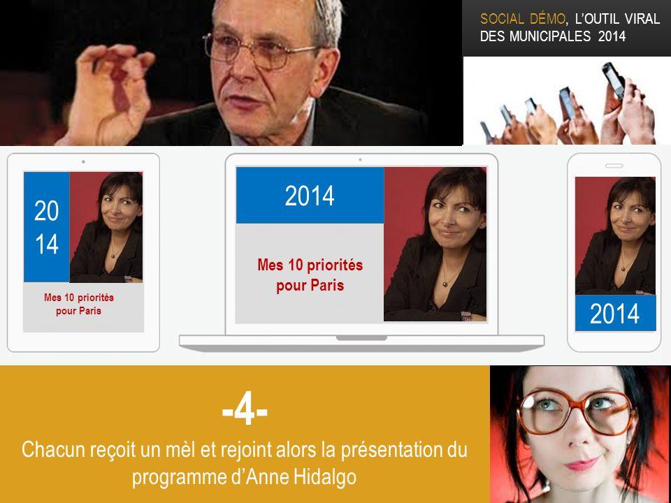 SOCIAL DÉMO, LOUTIL VIRAL DES MUNICIPALES 2014 20 14 Mes 10 priorités pour Paris Mes 10 priorités pour Paris -4- Chacun reçoit un mèl et rejoint alors la présentation du programme dAnne Hidalgo