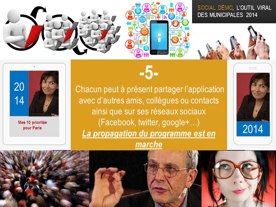 SOCIAL DÉMO, LOUTIL VIRAL DES MUNICIPALES 2014 20 14 Mes 10 priorités pour Paris Mes 10 priorités pour Paris -5- Chacun peut à présent partager lapplication avec dautres amis, collègues ou contacts ainsi que sur ses réseaux sociaux (Facebook, twitter, google+…) La propagation du programme est en marche