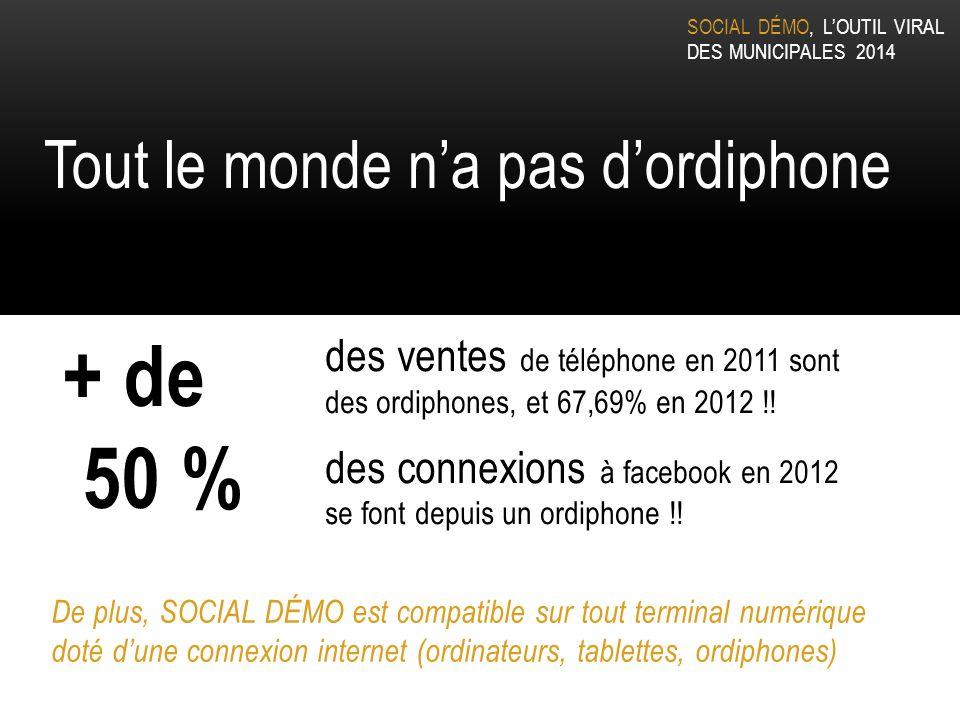 SOCIAL DÉMO, LOUTIL VIRAL DES MUNICIPALES 2014 Tout le monde na pas dordiphone des ventes de téléphone en 2011 sont des ordiphones, et 67,69% en 2012 !.