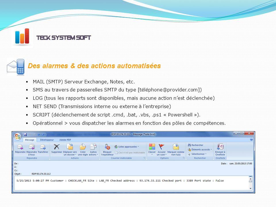 MAIL (SMTP) Serveur Exchange, Notes, etc.