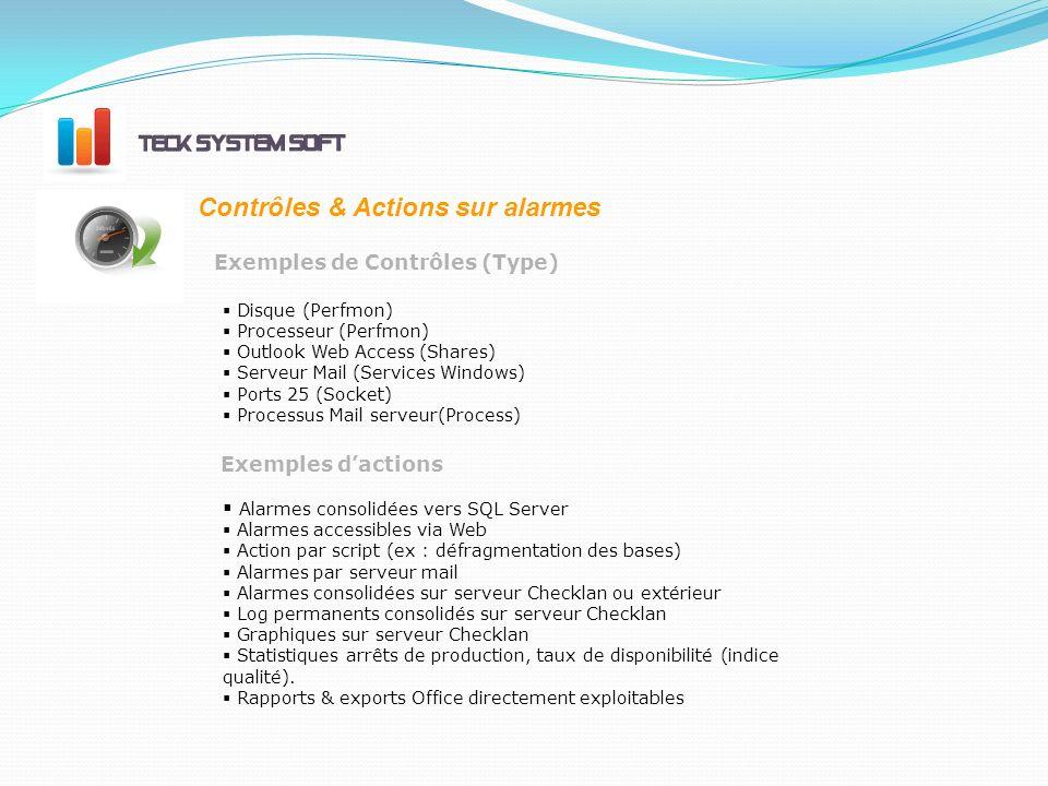 Contrôles & Actions sur alarmes Disque (Perfmon) Processeur (Perfmon) Outlook Web Access (Shares) Serveur Mail (Services Windows) Ports 25 (Socket) Processus Mail serveur(Process) Exemples dactions Alarmes consolidées vers SQL Server Alarmes accessibles via Web Action par script (ex : défragmentation des bases) Alarmes par serveur mail Alarmes consolidées sur serveur Checklan ou extérieur Log permanents consolidés sur serveur Checklan Graphiques sur serveur Checklan Statistiques arrêts de production, taux de disponibilité (indice qualité).