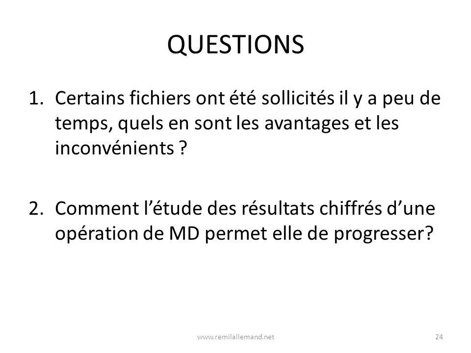 QUESTIONS 1.Certains fichiers ont été sollicités il y a peu de temps, quels en sont les avantages et les inconvénients .
