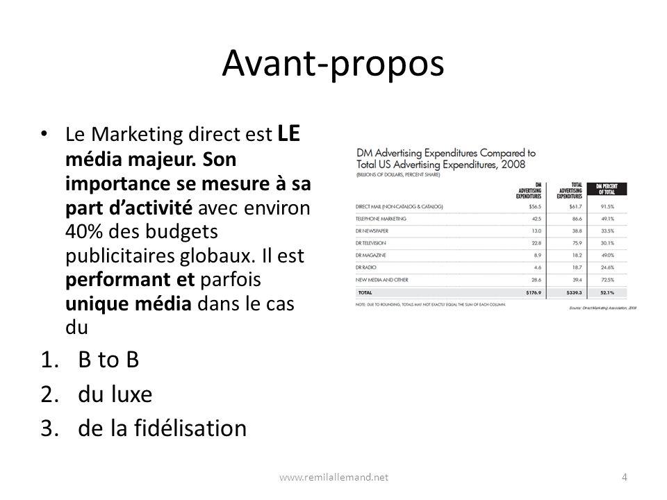 Avant-propos Le Marketing direct est LE média majeur.