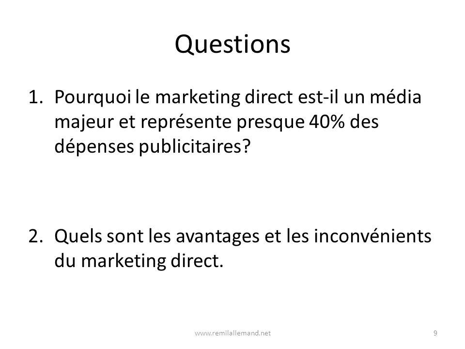 Questions 1.Pourquoi le marketing direct est-il un média majeur et représente presque 40% des dépenses publicitaires.