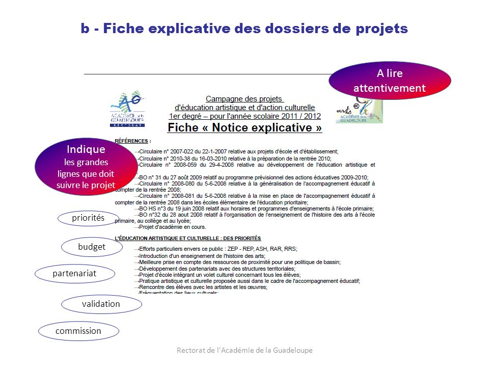 Rectorat de l Académie de la Guadeloupe b - Fiche explicative des dossiers de projets A lire attentivement Indique les grandes lignes que doit suivre le projet priorités budget partenariat validation commission