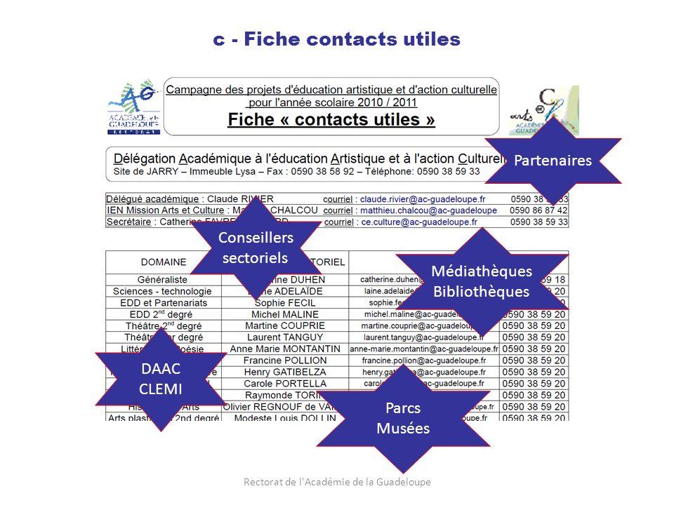 Rectorat de l Académie de la Guadeloupe c - Fiche contacts utiles Conseillers sectoriels Partenaires Médiathèques Bibliothèques Parcs Musées DAAC CLEMI
