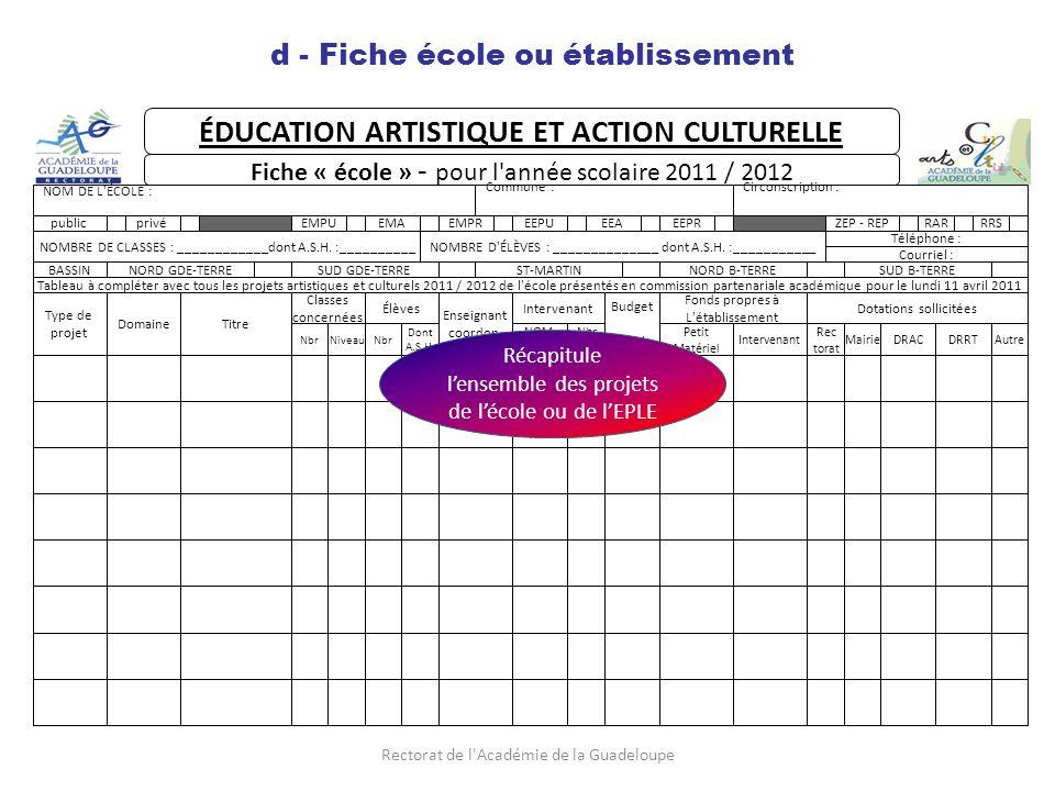 Rectorat de l Académie de la Guadeloupe d - Fiche école ou établissement Récapitule lensemble des projets de lécole ou de lEPLE