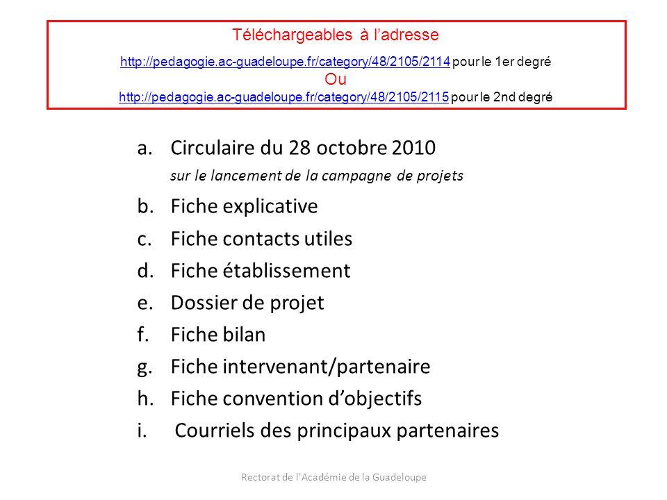 Rectorat de l Académie de la Guadeloupe f - Fiche bilan des projets Obligatoire pour les reconductions Permet de savoir dans quelles conditions laction a été menée