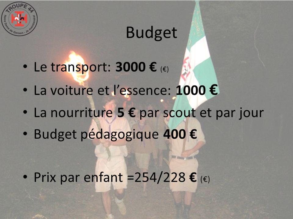 Budget Le transport: 3000 () La voiture et lessence: 1000 La nourriture 5 par scout et par jour Budget pédagogique 400 Prix par enfant =254/228 ()
