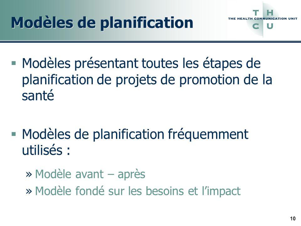 10 Modèles de planification Modèles présentant toutes les étapes de planification de projets de promotion de la santé Modèles de planification fréquemment utilisés : »Modèle avant – après »Modèle fondé sur les besoins et limpact