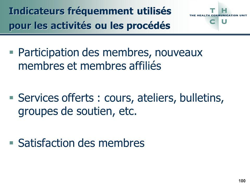 100 Indicateurs fréquemment utilisés pour les activités ou les procédés Participation des membres, nouveaux membres et membres affiliés Services offerts : cours, ateliers, bulletins, groupes de soutien, etc.