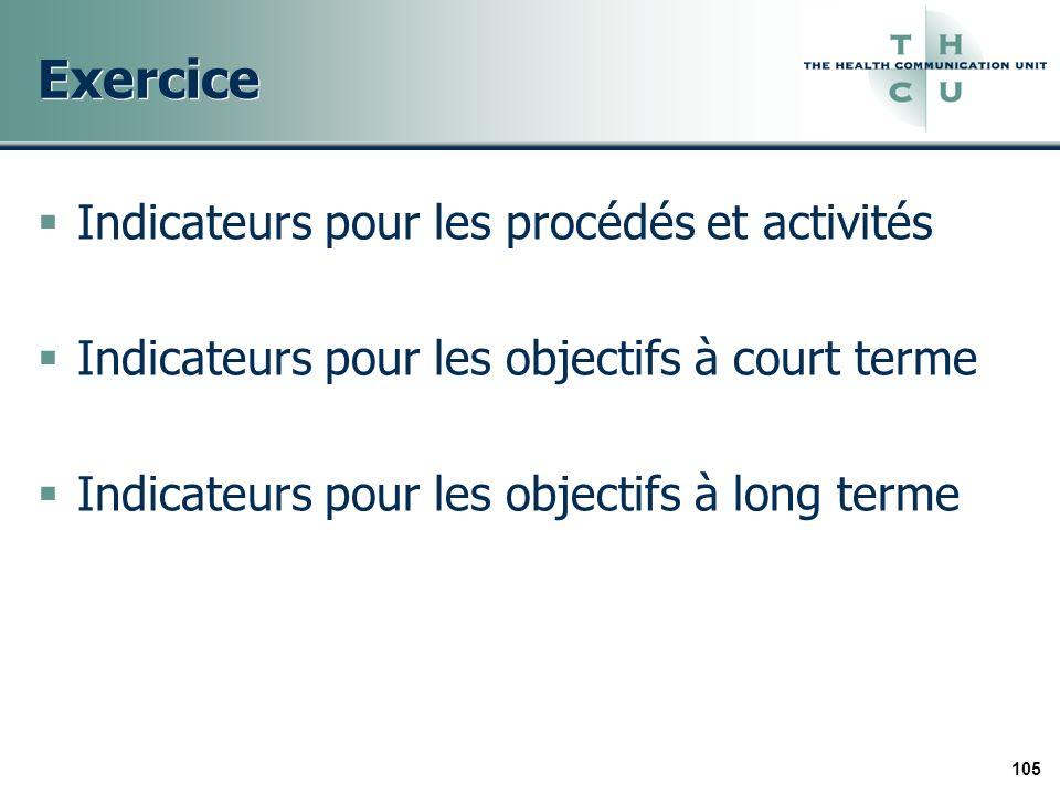 105 Exercice Indicateurs pour les procédés et activités Indicateurs pour les objectifs à court terme Indicateurs pour les objectifs à long terme