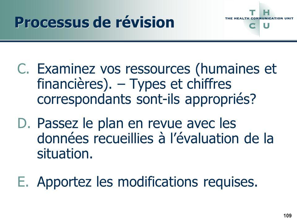 109 Processus de révision C.Examinez vos ressources (humaines et financières). – Types et chiffres correspondants sont-ils appropriés? D.Passez le pla