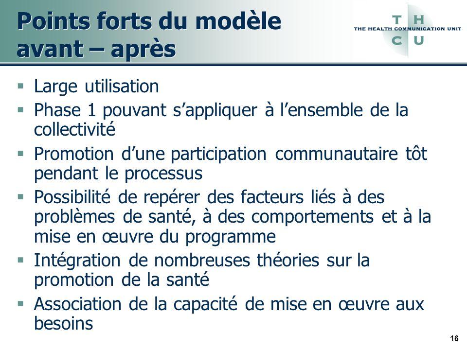 16 Points forts du modèle avant – après Large utilisation Phase 1 pouvant sappliquer à lensemble de la collectivité Promotion dune participation commu