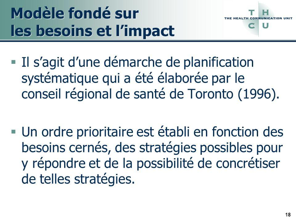 18 Modèle fondé sur les besoins et limpact Il sagit dune démarche de planification systématique qui a été élaborée par le conseil régional de santé de