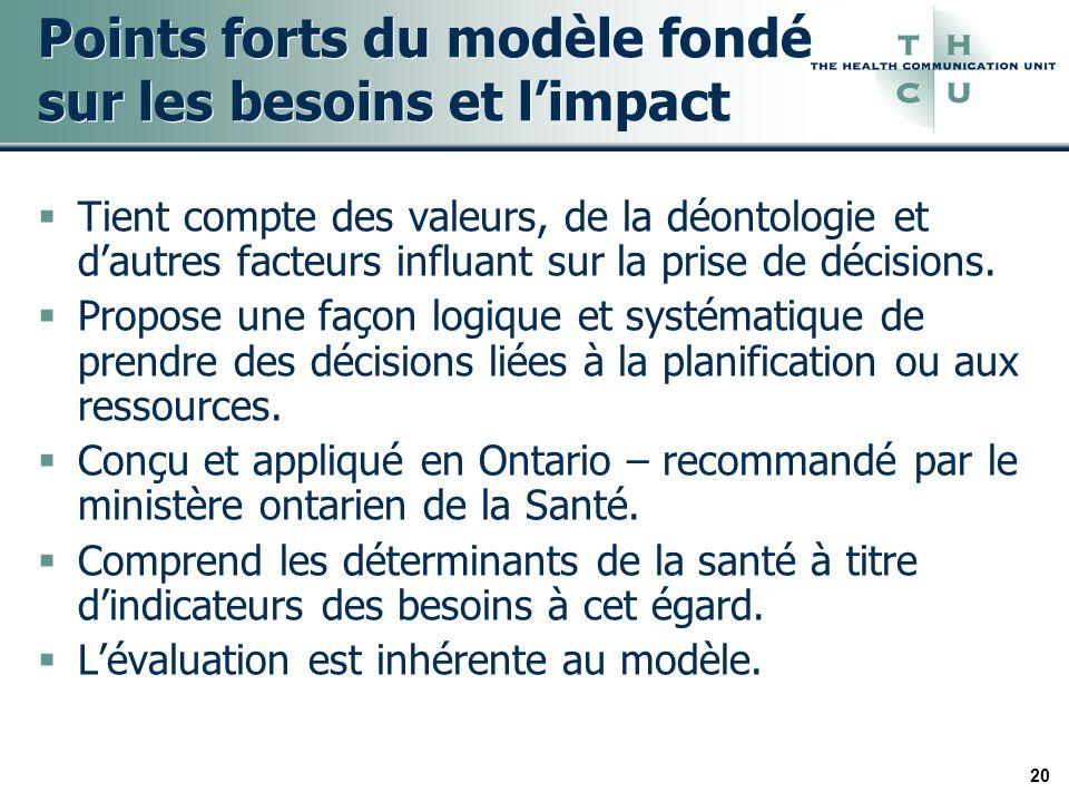 20 Points forts du modèle fondé sur les besoins et limpact Tient compte des valeurs, de la déontologie et dautres facteurs influant sur la prise de décisions.