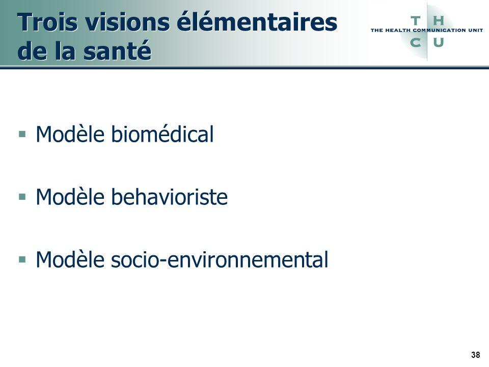 38 Trois visions élémentaires de la santé Modèle biomédical Modèle behavioriste Modèle socio-environnemental