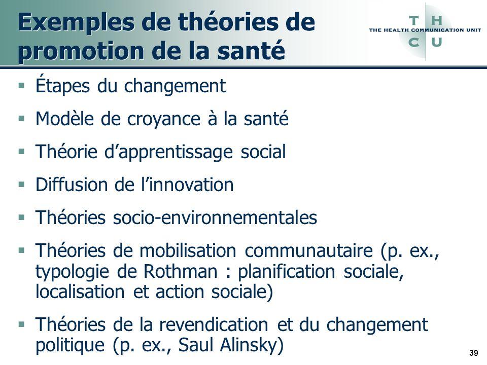 39 Exemples de théories de promotion de la santé Étapes du changement Modèle de croyance à la santé Théorie dapprentissage social Diffusion de linnovation Théories socio-environnementales Théories de mobilisation communautaire (p.