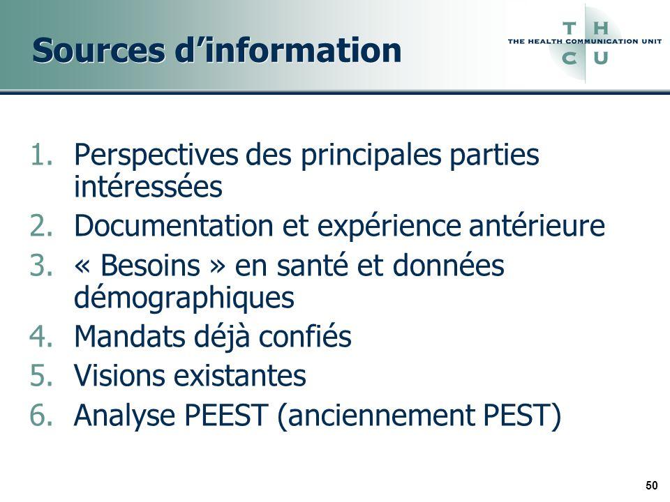 50 Sources dinformation 1.Perspectives des principales parties intéressées 2.Documentation et expérience antérieure 3.« Besoins » en santé et données