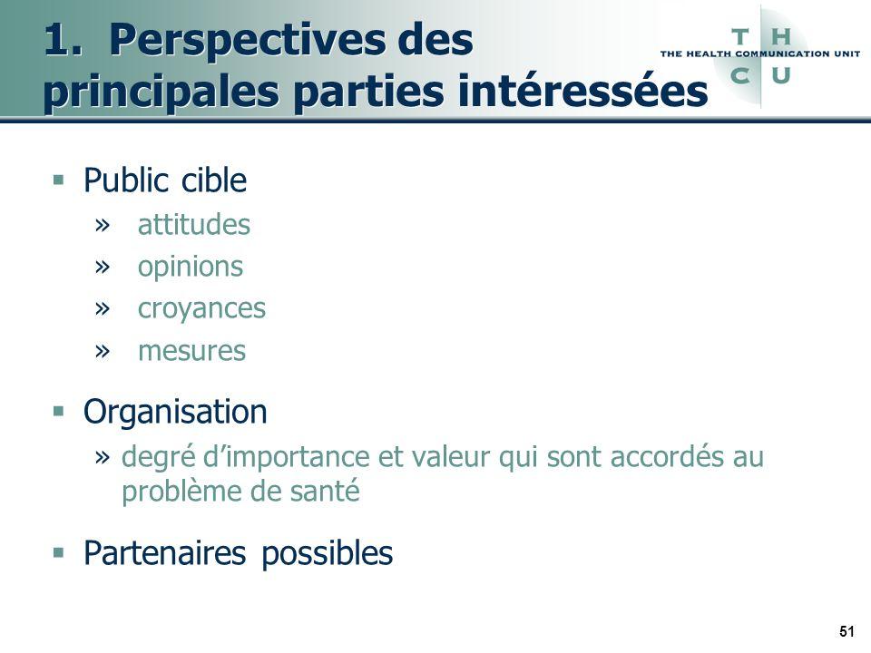51 1. Perspectives des principales parties intéressées Public cible »attitudes »opinions »croyances » mesures Organisation »degré dimportance et valeu
