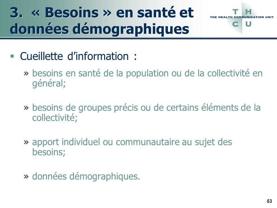 53 3. « Besoins » en santé et données démographiques Cueillette dinformation : »besoins en santé de la population ou de la collectivité en général; »b