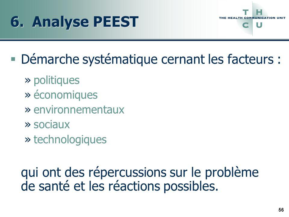 56 6. Analyse PEEST Démarche systématique cernant les facteurs : »politiques »économiques »environnementaux »sociaux »technologiques qui ont des réper