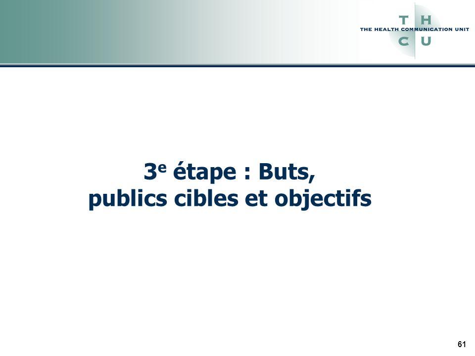 61 3 e étape : Buts, publics cibles et objectifs