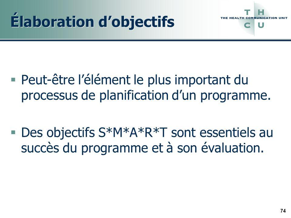 74 Élaboration dobjectifs Peut-être lélément le plus important du processus de planification dun programme.