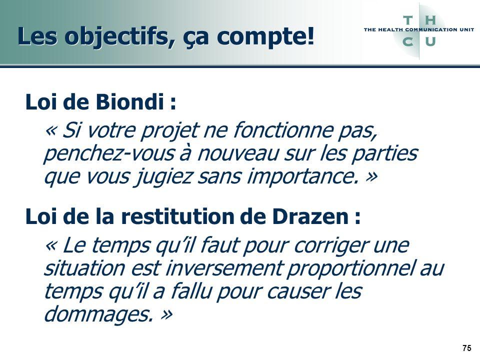 75 Les objectifs, ça compte! Loi de Biondi : « Si votre projet ne fonctionne pas, penchez-vous à nouveau sur les parties que vous jugiez sans importan