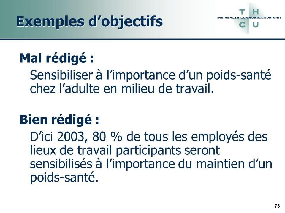 76 Exemples dobjectifs Mal rédigé : Sensibiliser à limportance dun poids-santé chez ladulte en milieu de travail. Bien rédigé : Dici 2003, 80 % de tou