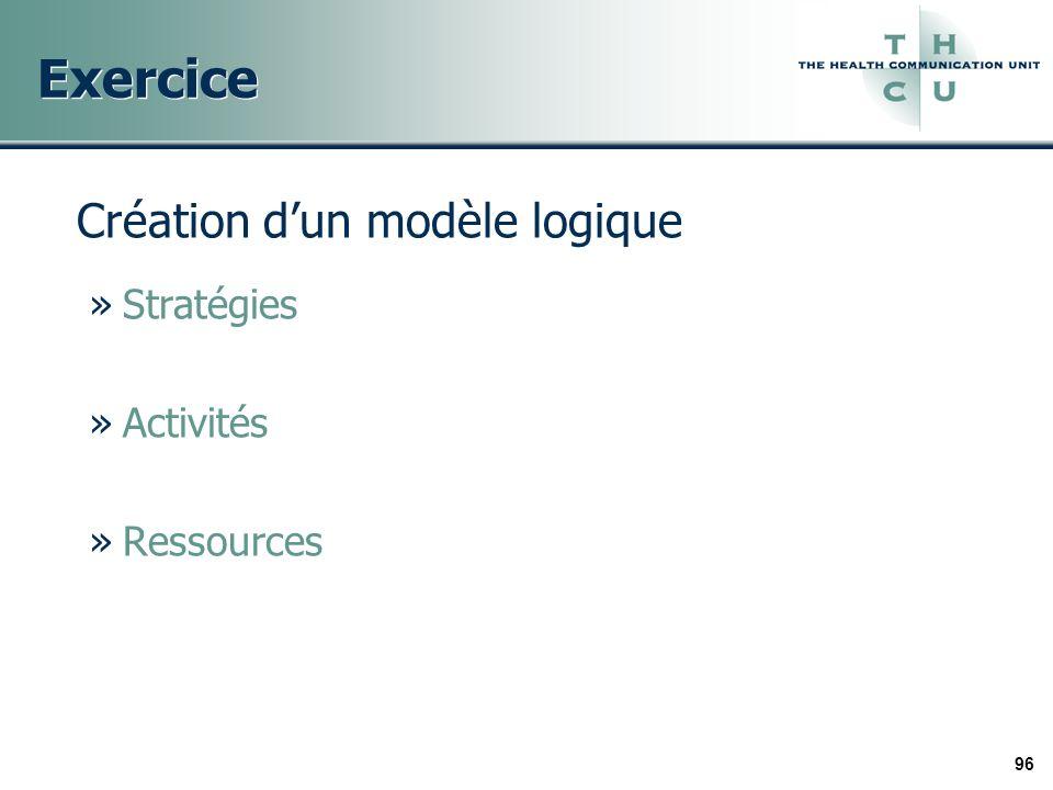 96 Exercice Création dun modèle logique »Stratégies »Activités »Ressources