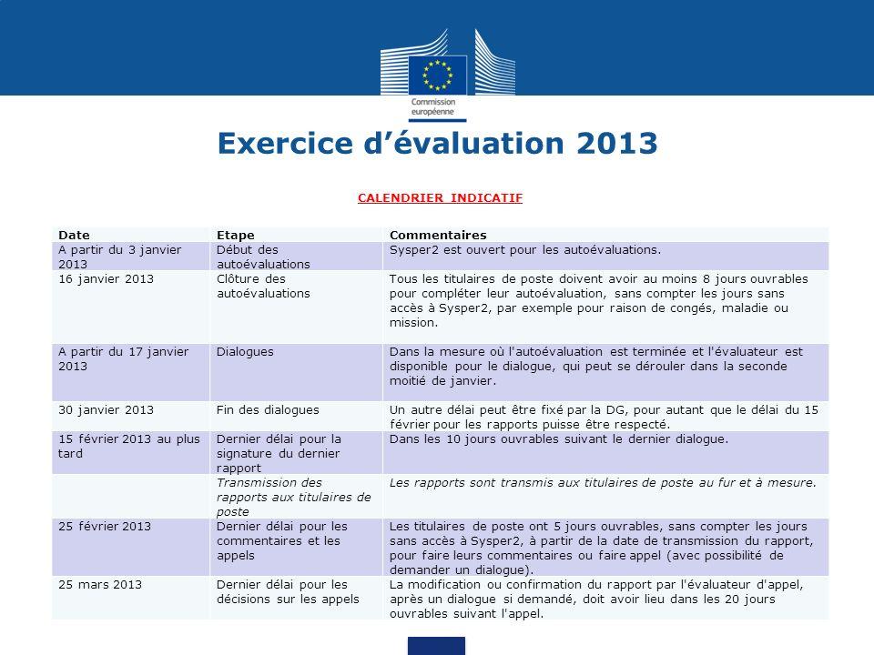 Exercice dévaluation 2013 DateEtapeCommentaires A partir du 3 janvier 2013 Début des autoévaluations Sysper2 est ouvert pour les autoévaluations.