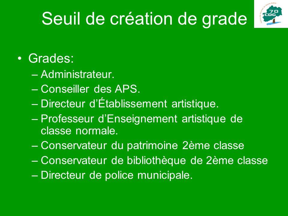 Seuil de création de grade Grades: –Administrateur. –Conseiller des APS. –Directeur dÉtablissement artistique. –Professeur dEnseignement artistique de