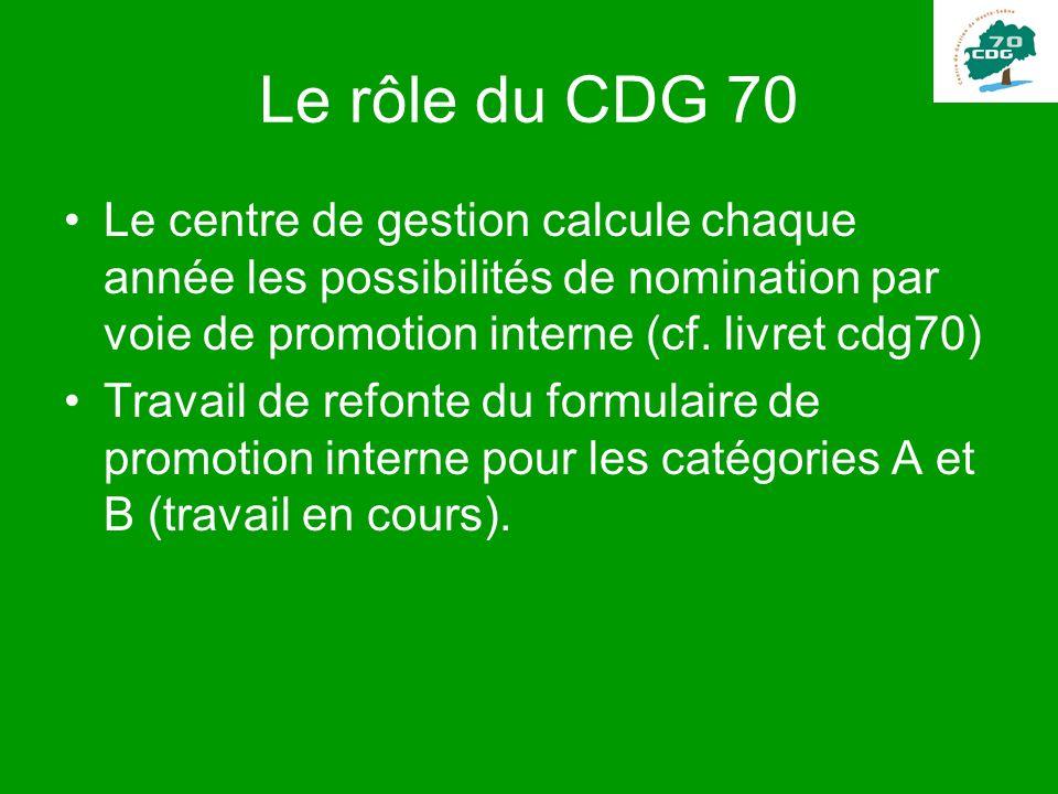Le rôle du CDG 70 Le centre de gestion calcule chaque année les possibilités de nomination par voie de promotion interne (cf. livret cdg70) Travail de