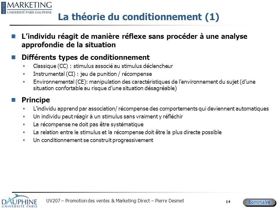 Sommaire UV207 – Promotion des ventes & Marketing Direct – Pierre Desmet La théorie du conditionnement (1) Lindividu réagit de manière réflexe sans pr