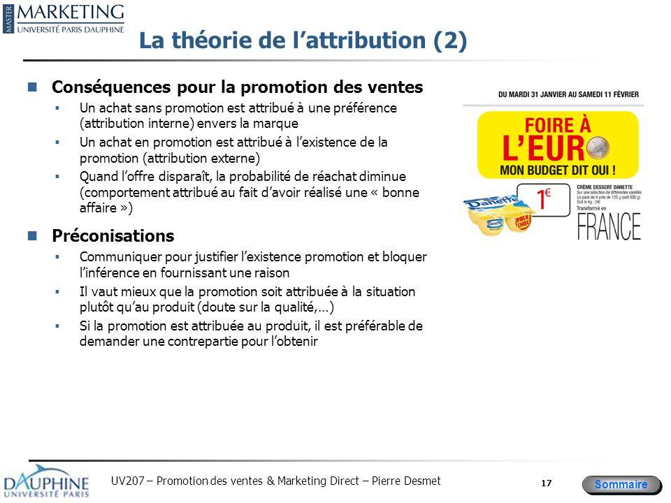 Sommaire UV207 – Promotion des ventes & Marketing Direct – Pierre Desmet La théorie de lattribution (2) Conséquences pour la promotion des ventes Un a